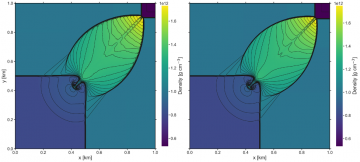 Simulations of a two-dimensional Riemann problem with a nuclear EoS using a third-order accurate RKDG method in thornado.