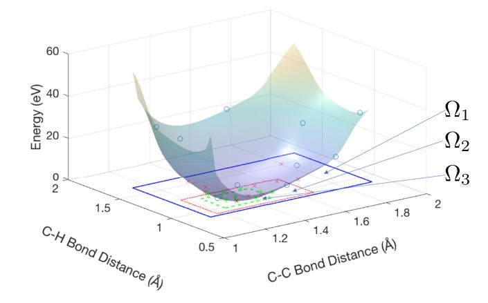 Gaussian process based optimization of molecular geometries