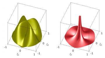 Novel anisotropic peridynamic kernels. Left:  plane strain peridynamic kernel derived from a 3D cubic material model. Right: 2D peridynamic kernel for a square material model.