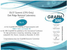 Graph500 Certificate awarded during Birds of Feather Session at SC'19 CSMD ORNL Computer Science and Mathematics